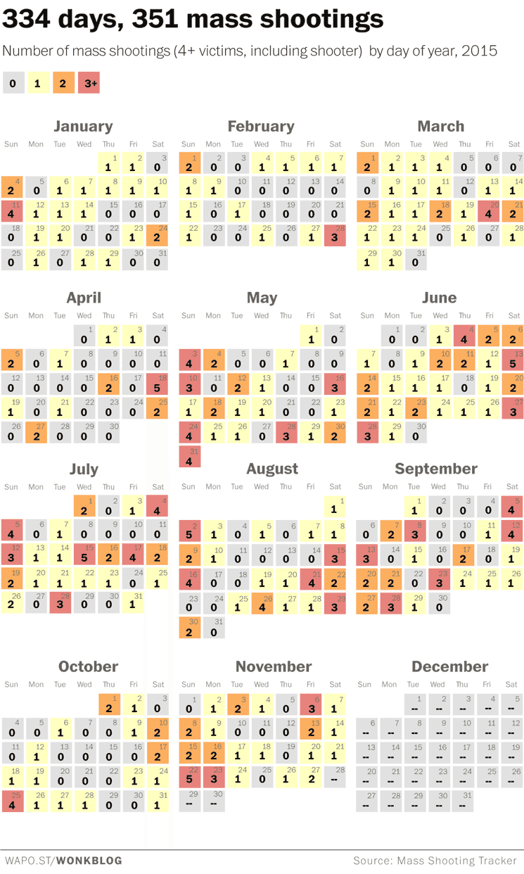 Calendar showing USA mass shootings