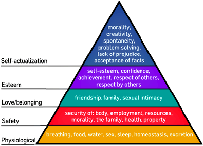 maslow-needs-a